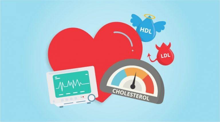 LDL colesterol ateroscleroza synevo