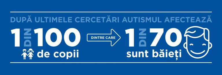 Ziua Internațională de Conștientizare a Autismului - Synevo