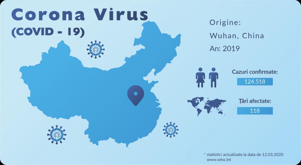 pandemie coronavirus covid 19 synevo