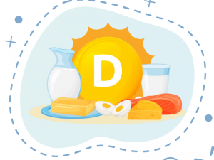 vitamina D, aport vitamina D, synevo